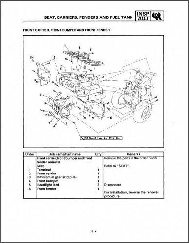 1898-1999-2000-2001 Yamaha Grizzly 600 ( YFM600 ) ATV Service Manual on a CD