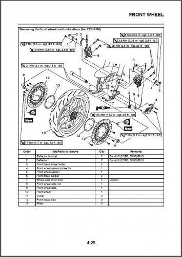 2015-2016 Yamaha YZF-R1 ( R1 / R1M ) Service Manual on a CD