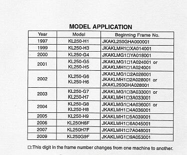 1997-2010 Kawasaki Super Sherpa KL250G / KL250H Service Manual on a CD