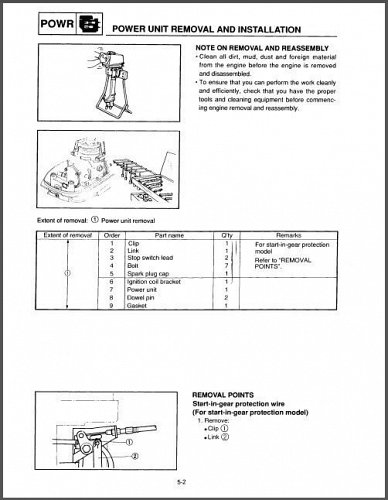 1996-2001 Yamaha 4 / 5 HP ( 4MHU 5MHU ) 2-Stroke Outboard Service Manual on a CD