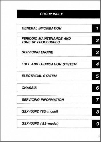 81-82 Suzuki GSX400F Katana Service Repair Workshop Manual CD .. GSX 400 F 400F