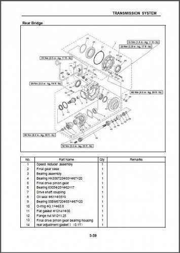 Supermach UTV 700 4X4 Service Manual on a CD