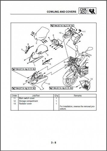 2004-2016 Yamaha Majesty 400 Scooter Service Repair Manual on a CD - YP400