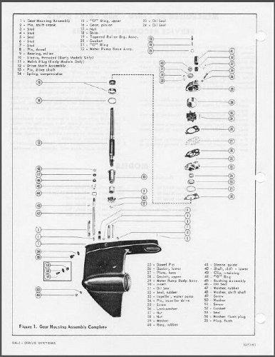 1963-1973 MerCruiser #1 Stern Drive Units and Marine Engines Service Manual CD