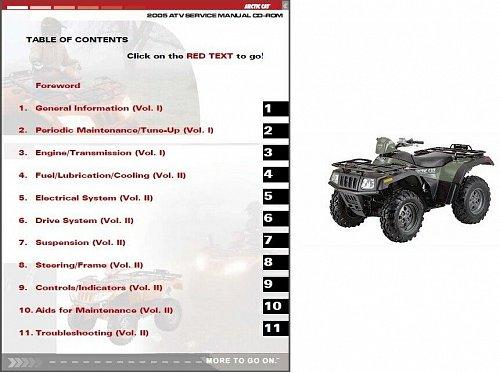 2005 Arctic Cat 250 300 400 500 650 ATV Service Repair Workshop Manual CD