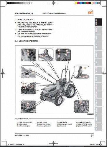 Kioti EX35 EX40 EX45 EX50 Tractor Repair Service Manual CD ----- EX 35 40 45 50