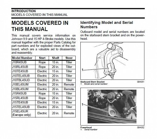 2007 and up Johnson 9.9 / 15 HP 4-Stroke Outboard Motors Service Manual on a CD