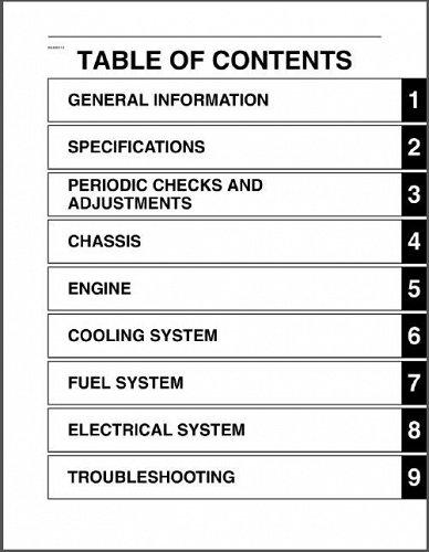 2014-2015-2016-2017 Yamaha FZ-09 ( FZ09 ) Service, Parts & Owner Manual on a CD