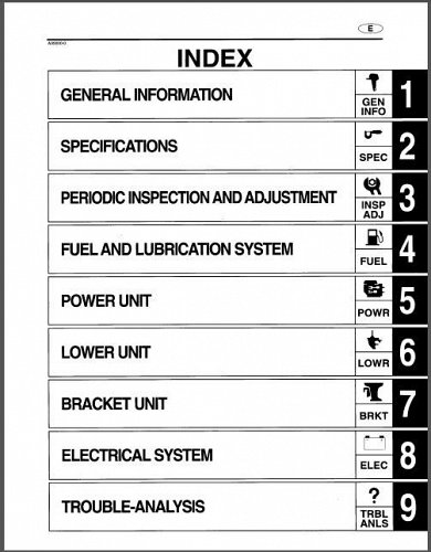 Yamaha 25T 25 HP 2-Stroke Outboard Service Manual on a CD