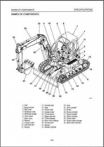 Takeuchi TB180FR Hydraulic Excavator Service Workshop Manual on a CD - TB 180