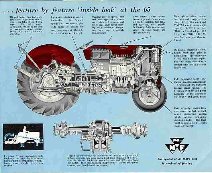massey ferguson mf 65 tractor operations maintenance manual tuning rh unisquare com massey ferguson 65 manual free massey ferguson model 65 specifications
