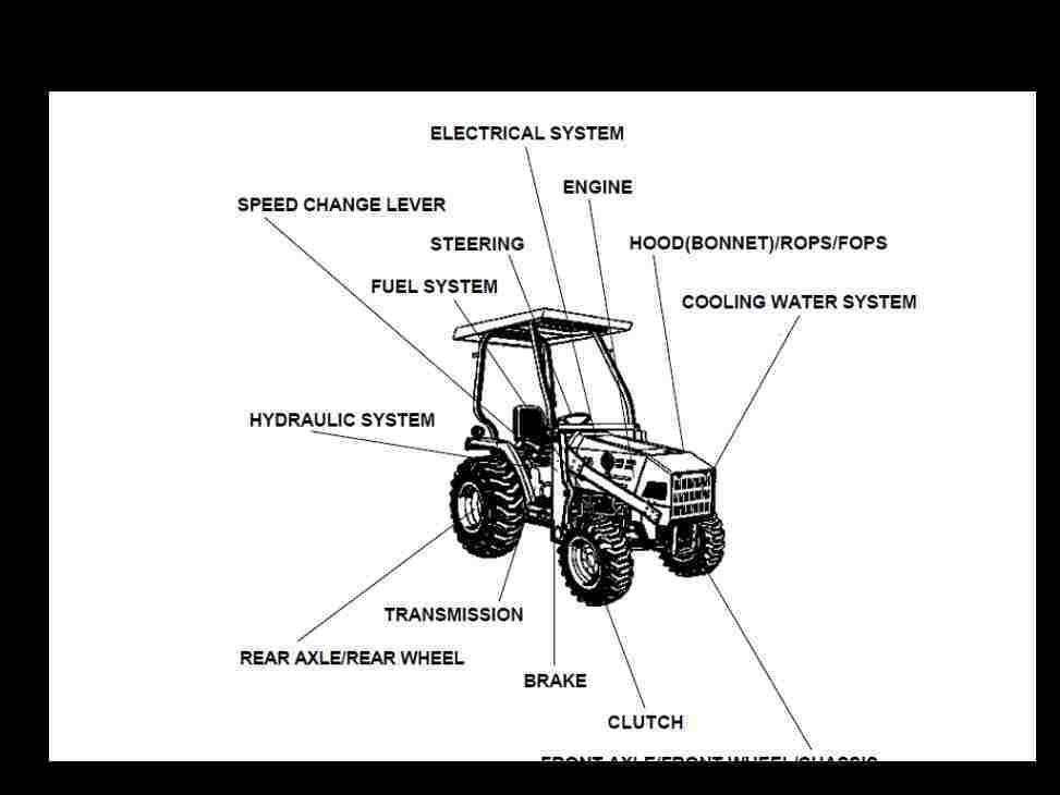 kubota tractor wiring diagrams opc kubota l35 l 35 d complete parts manuals 315pg for l35d diesel  kubota l35 l 35 d complete parts
