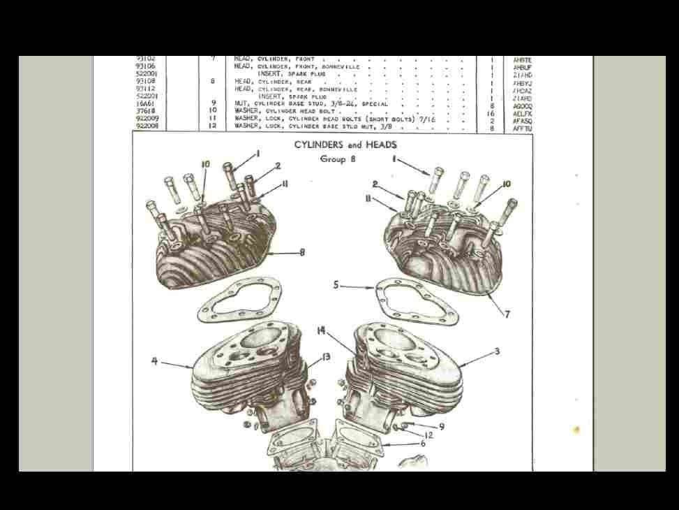 INDIAN SCOUT 1944   1948    PARTS LIST MOTORCYCLE MANUAL for