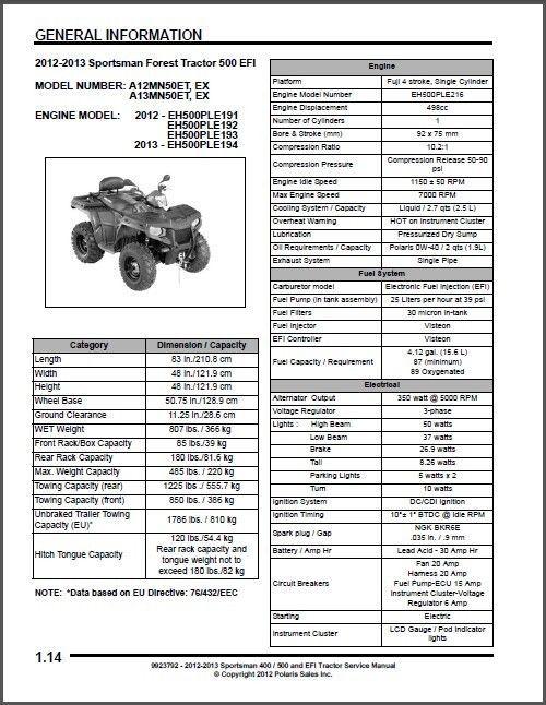 12-13 Polaris Sportsman 400 HO 500 Touring Forest ATV Service Repair Manual  CD