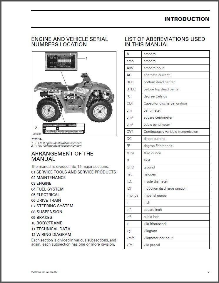 04-05 Can-Am Outlander XT Max Service Repair Shop Manual CD ----- BRP 330  400 HO