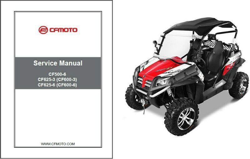 Cfmoto Terracross Z6 Z6ex Z5 Cf625