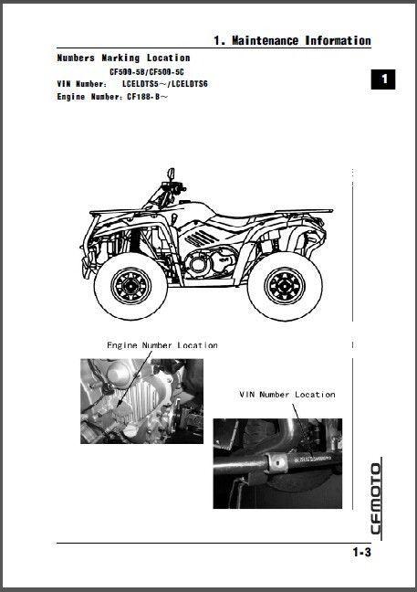 CFMoto X5 500 EFI CF500-5B / CF500-5C ATV Service Repair Manual CD