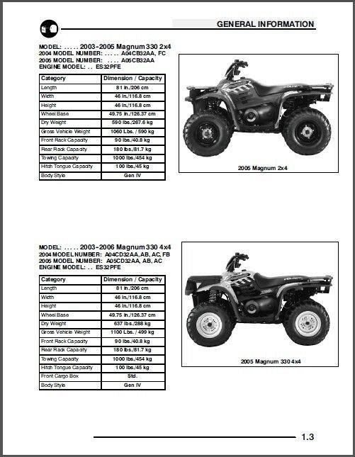 IGNITION KEY SWITCH POLARIS MAGNUM 330 2X4 2004 2005 ATV NEW