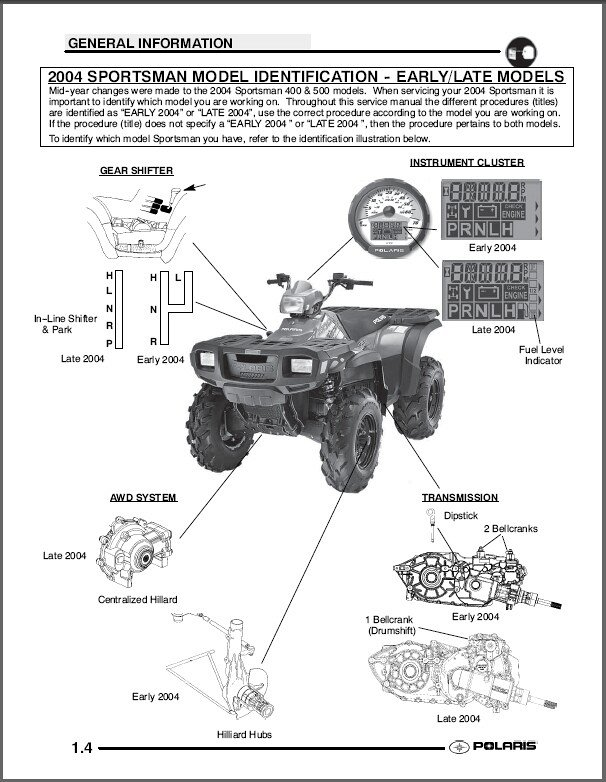 2004 Polaris Sportsman 400 Sportsman 500 Atv Service Manual On A Cd For Sale