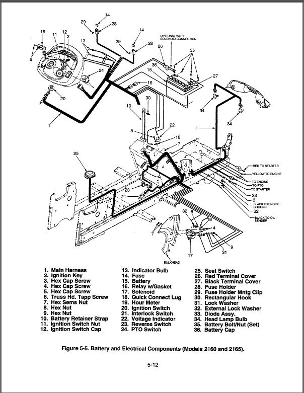 cub cadet lt1050 seat switch wiring diagram  seat  wiring