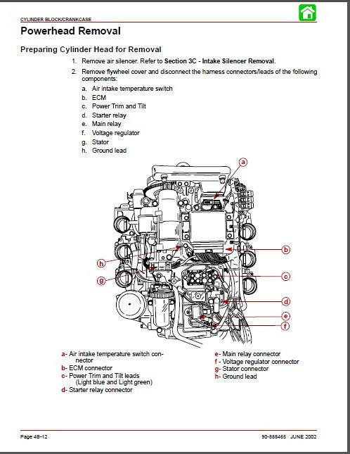 2003 and up Mercury 225 EFI 4-Stroke Outboard Motor Service Manual on a CD