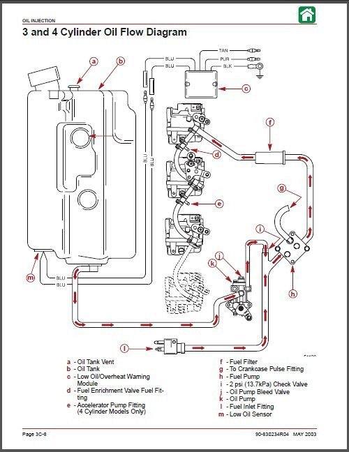 Mercury 65 80 Jet / 75 90 100 115 125 Outboard Motors Service Repair Manual  CD