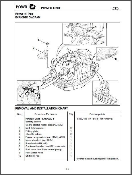 Yamaha F15 F15A 4-Stroke Outboard Motor Service Repair Manual CD on yamaha outboard steering diagram, yamaha 90 hp outboard diagram, brake schematic diagram, yamaha 150 outboard wiring diagram, motorcycle schematic diagram, yamaha wiring harness diagram, boat ignition switch wiring diagram, bmw schematic diagram, yamaha marine outboard wiring diagram, mercury outboard motor schematic diagram, yamaha vega force wiring diagrams, yamaha outboard lower unit diagram, yamaha v star 650 carburetor diagram, yamaha carburetors exploded views, honda schematic diagram, minn kota schematic diagram, yamaha 703 remote control wiring diagram, tohatsu outboard wiring diagram, suzuki schematic diagram, home schematic diagram,