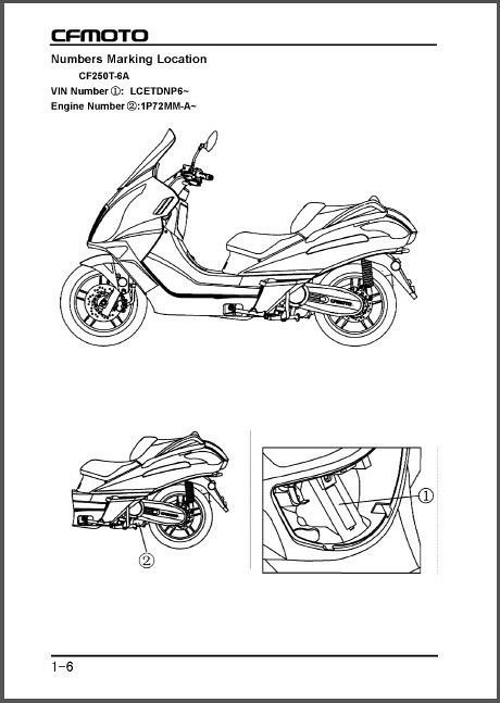 CFMoto Jetmax 250 CF250T-6A Scooter Service Repair Manual CD   - CF Moto