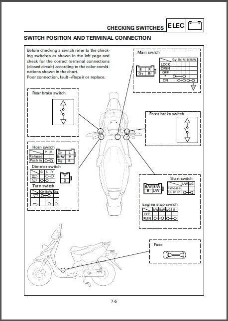 2002-2011 yamaha zuma 50 ( yw50, bws, mbk booster ) scooter service manual  cd for sale - item #1719710
