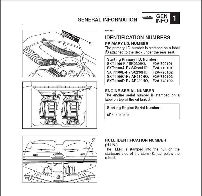 yamaha ar230 sr230 sx230 jet boat sport boat service manual cd rh unisquare com Technical Manual Clip Art M4 Carbine Technical Manual