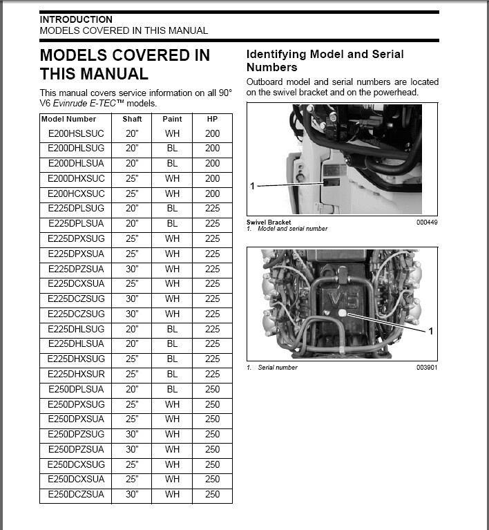 evinrude e tec 200 225 250 hp outboard motor service manual cd for rh unisquare com Evinrude 225 Vindicator Evinrude 225 Rude Ram