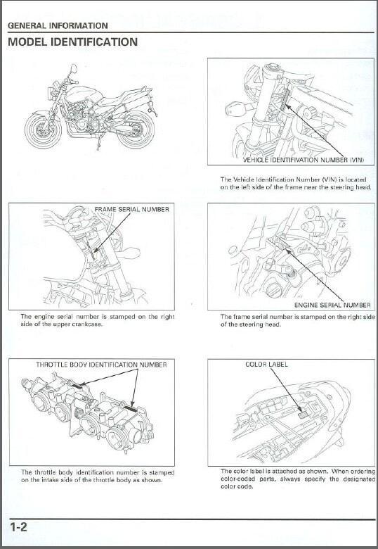 Honda cb900f service manual download